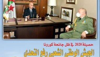 Photo of مجلة الجيش: التفكير في المساس بأمن وسلامة الجزائر هو من قبيل الوهم والسراب